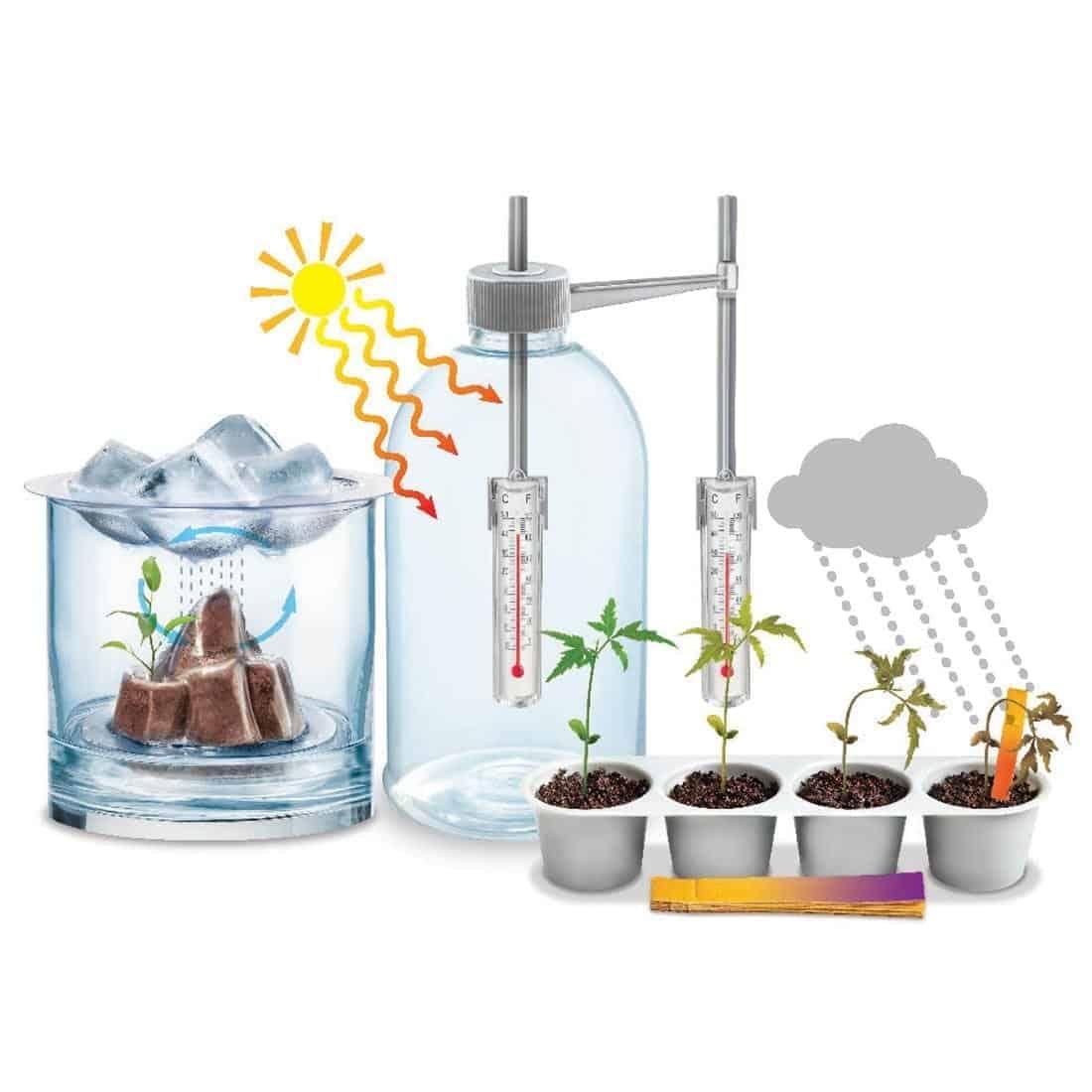 מדעי האקלים - מוצר פועל
